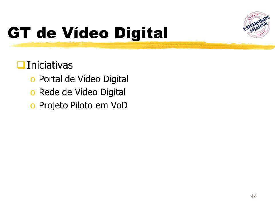 44 GT de Vídeo Digital Iniciativas oPortal de Vídeo Digital oRede de Vídeo Digital oProjeto Piloto em VoD