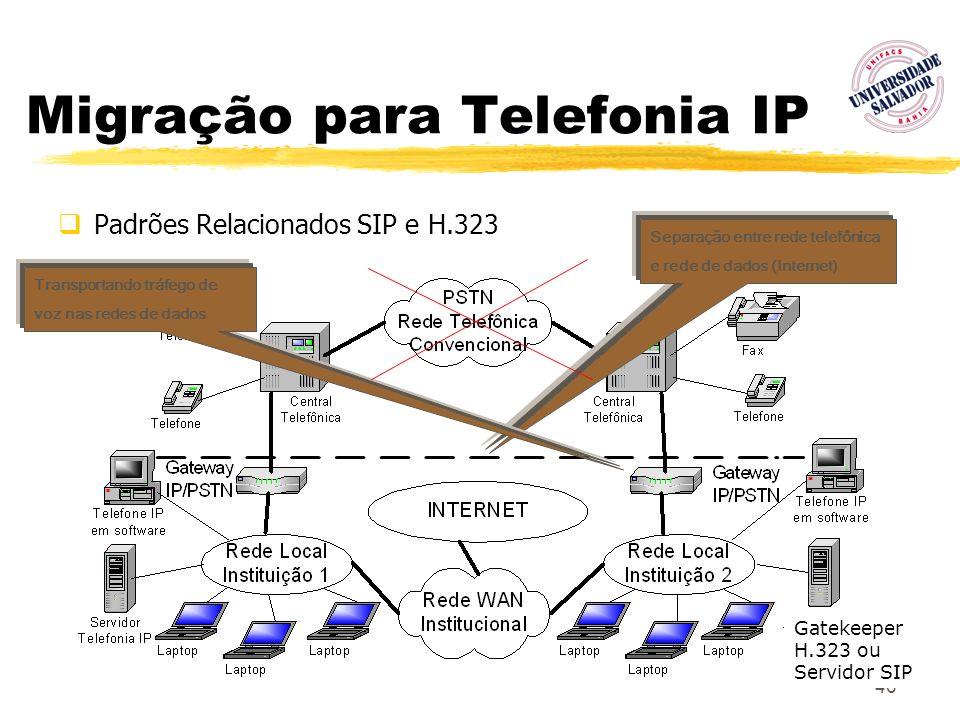 46 Migração para Telefonia IP Padrões Relacionados SIP e H.323 Separação entre rede telefônica e rede de dados (Internet) Transportando tráfego de voz