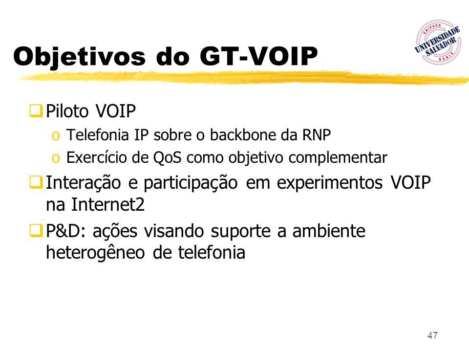 47 Objetivos do GT-VOIP Piloto VOIP oTelefonia IP sobre o backbone da RNP oExercício de QoS como objetivo complementar Interação e participação em exp