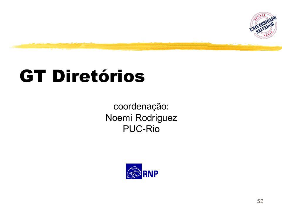 52 GT Diretórios coordenação: Noemi Rodriguez PUC-Rio
