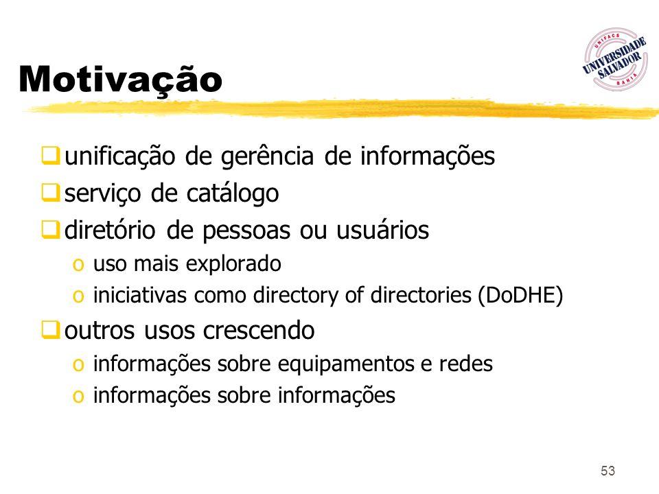 53 Motivação unificação de gerência de informações serviço de catálogo diretório de pessoas ou usuários ouso mais explorado oiniciativas como director