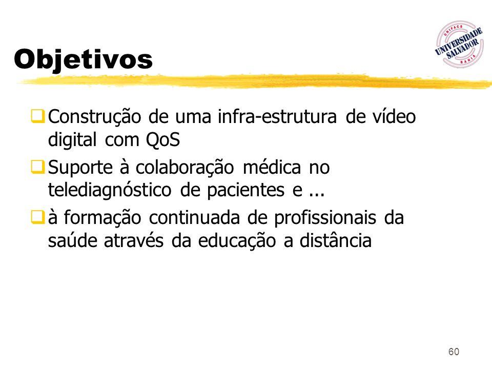 60 Objetivos Construção de uma infra-estrutura de vídeo digital com QoS Suporte à colaboração médica no telediagnóstico de pacientes e... à formação c