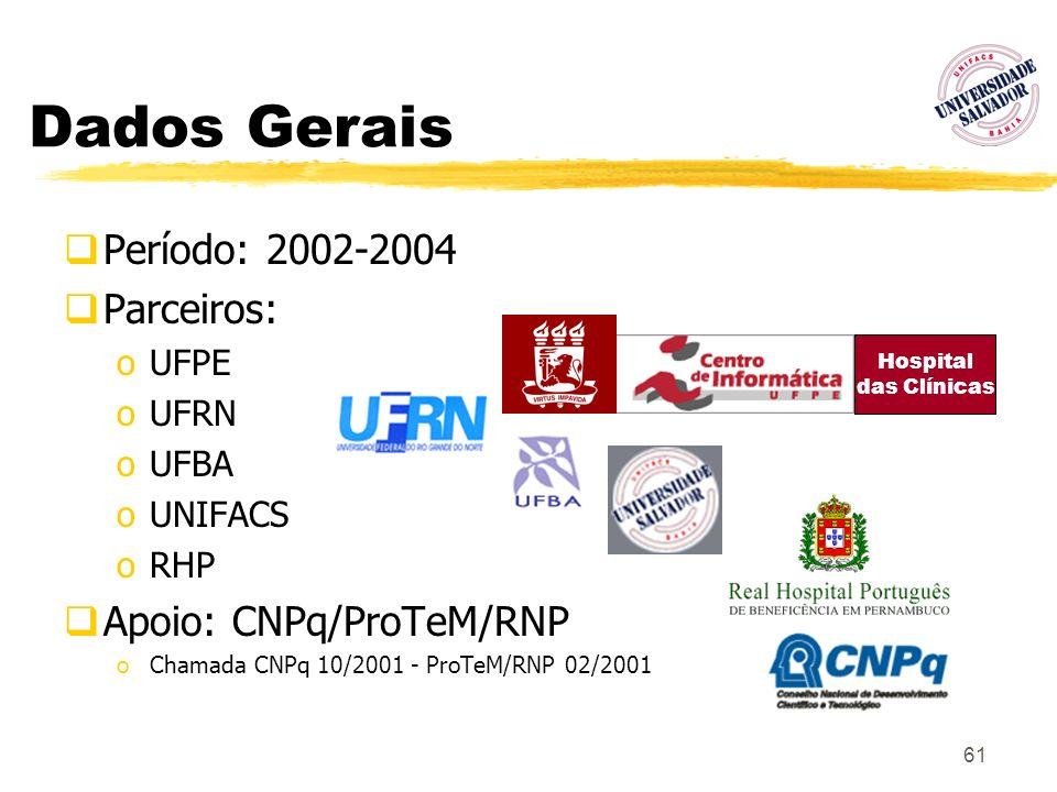 61 Dados Gerais Período: 2002-2004 Parceiros: oUFPE oUFRN oUFBA oUNIFACS oRHP Apoio: CNPq/ProTeM/RNP oChamada CNPq 10/2001 - ProTeM/RNP 02/2001 Hospit