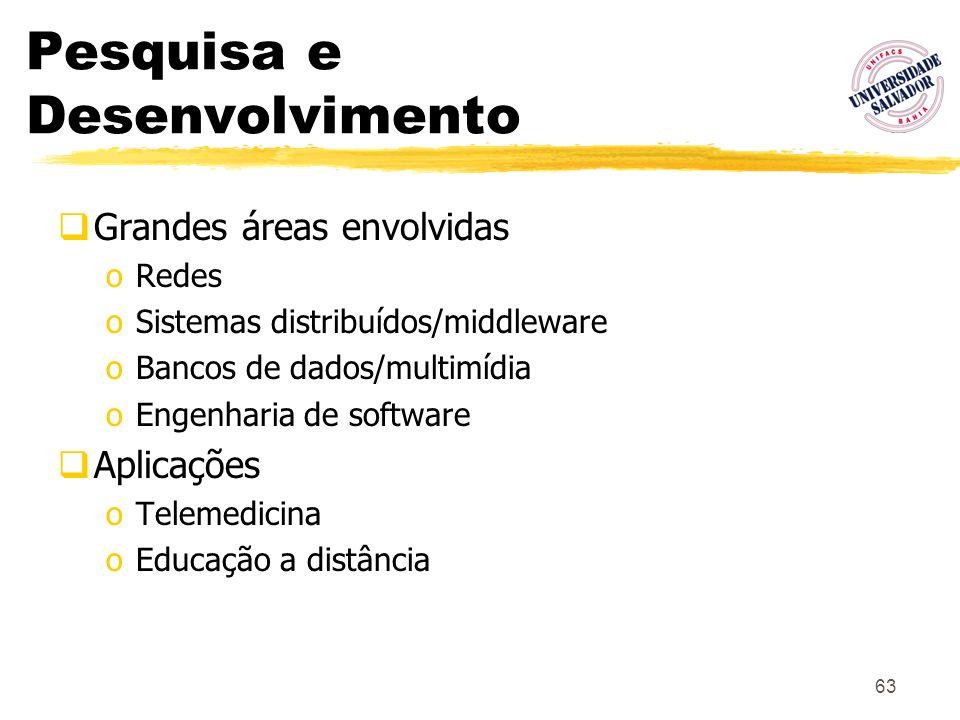 63 Pesquisa e Desenvolvimento Grandes áreas envolvidas oRedes oSistemas distribuídos/middleware oBancos de dados/multimídia oEngenharia de software Ap