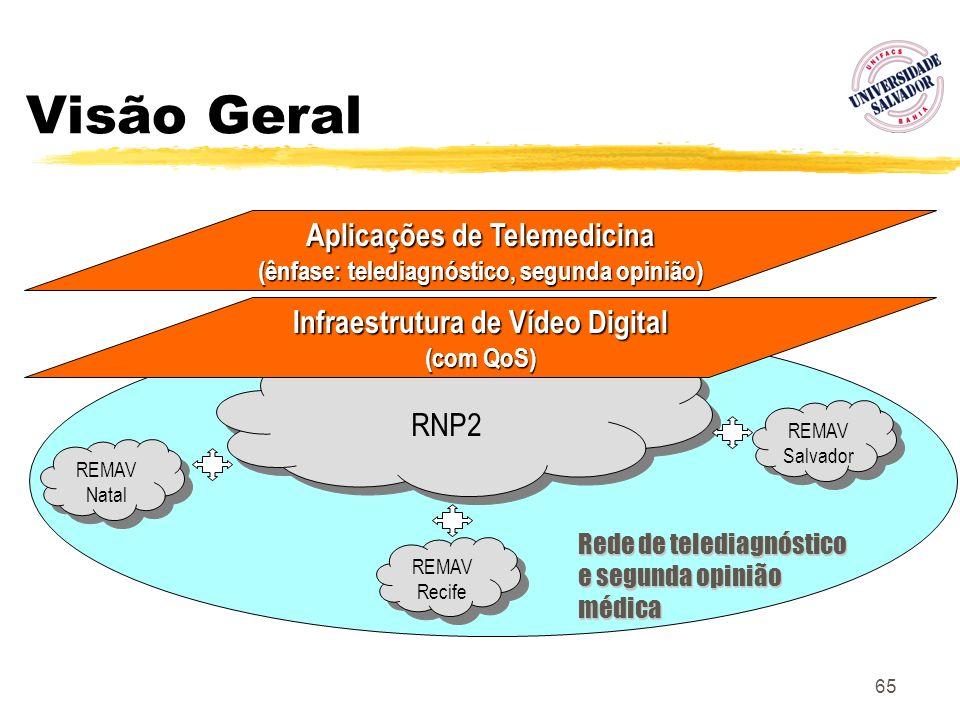 65 RNP2 Visão Geral Aplicações de Telemedicina (ênfase: telediagnóstico, segunda opinião) Infraestrutura de Vídeo Digital (com QoS) REMAV Salvador REM