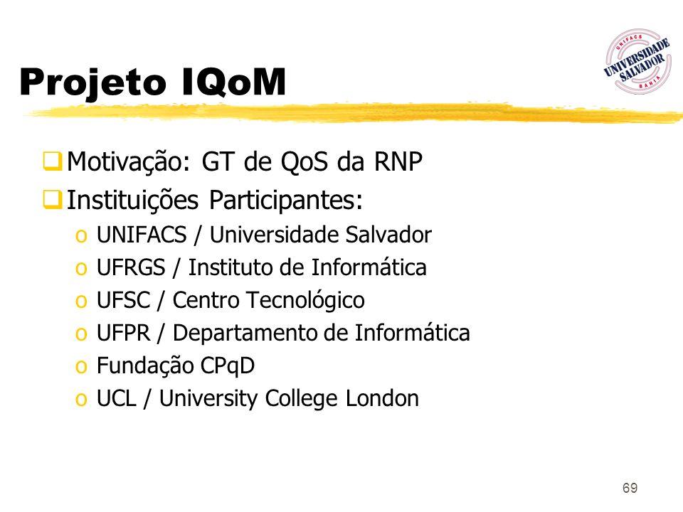 69 Projeto IQoM Motivação: GT de QoS da RNP Instituições Participantes: oUNIFACS / Universidade Salvador oUFRGS / Instituto de Informática oUFSC / Cen