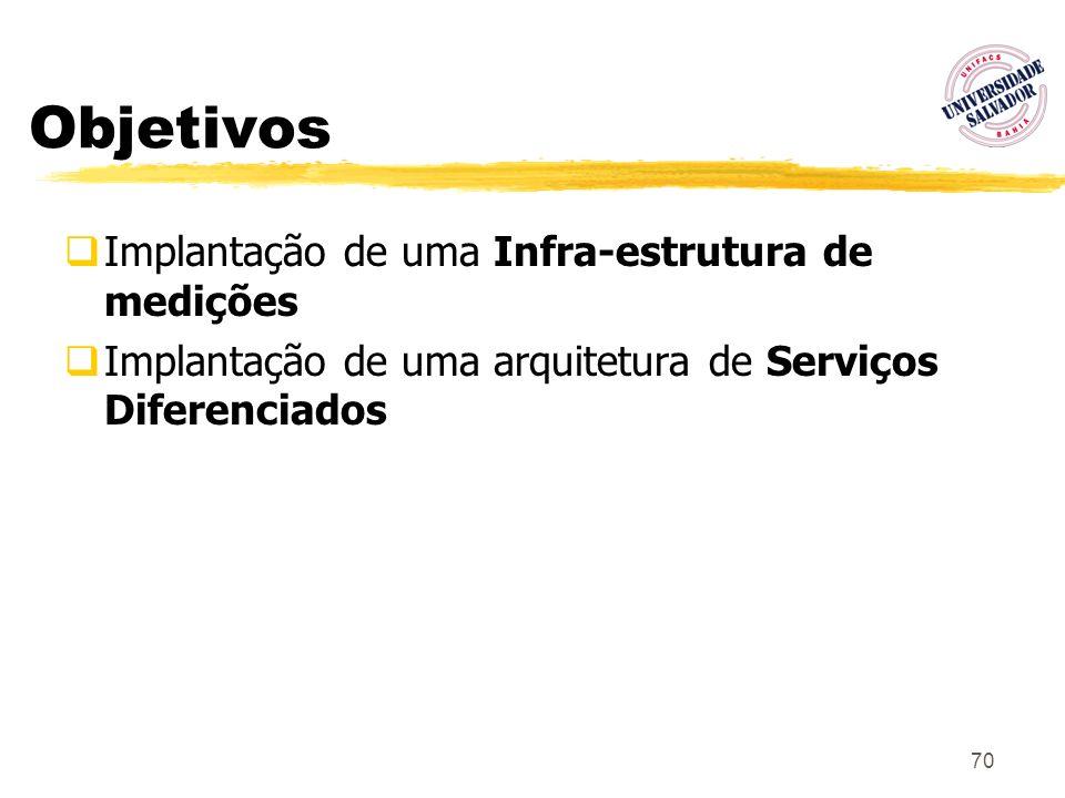 70 Objetivos Implantação de uma Infra-estrutura de medições Implantação de uma arquitetura de Serviços Diferenciados