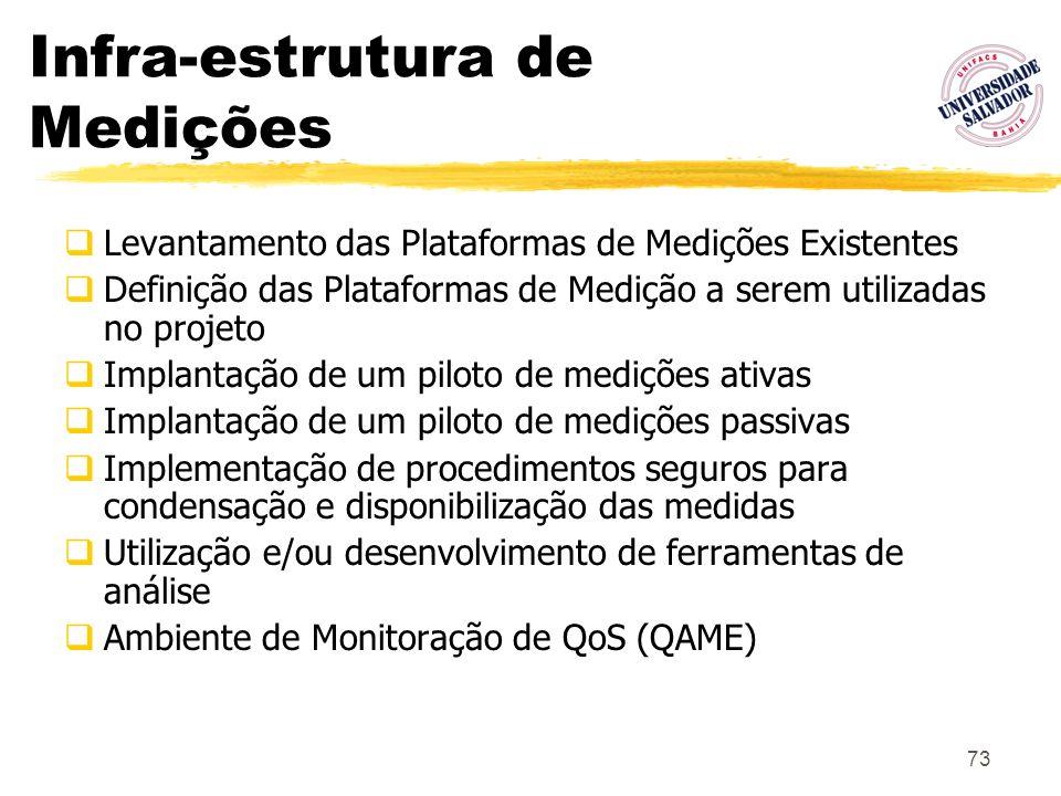 73 Infra-estrutura de Medições Levantamento das Plataformas de Medições Existentes Definição das Plataformas de Medição a serem utilizadas no projeto