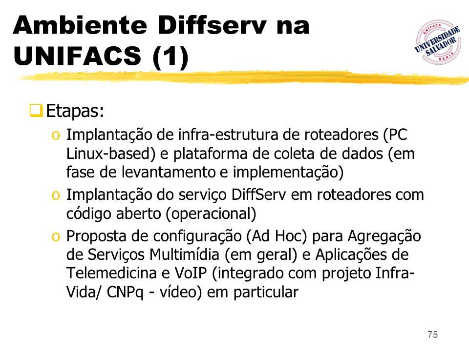 75 Ambiente Diffserv na UNIFACS (1) Etapas: oImplantação de infra-estrutura de roteadores (PC Linux-based) e plataforma de coleta de dados (em fase de