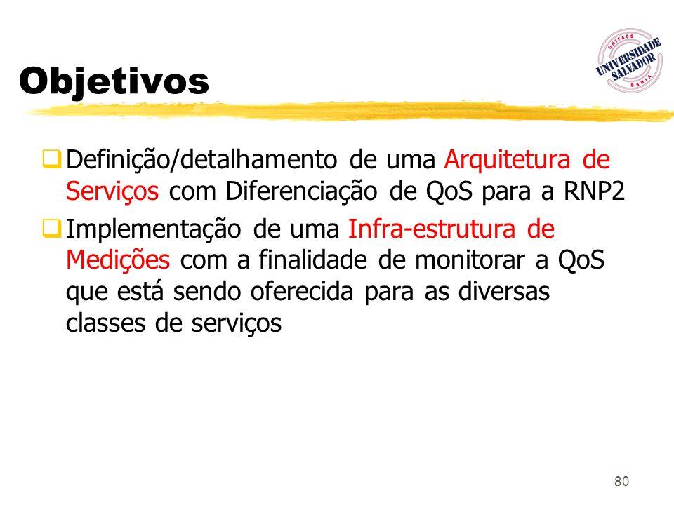 80 Objetivos Definição/detalhamento de uma Arquitetura de Serviços com Diferenciação de QoS para a RNP2 Implementação de uma Infra-estrutura de Mediçõ