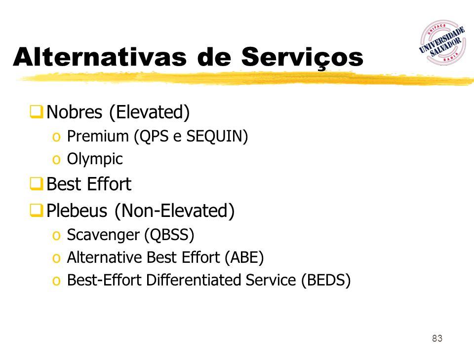 83 Alternativas de Serviços Nobres (Elevated) oPremium (QPS e SEQUIN) oOlympic Best Effort Plebeus (Non-Elevated) oScavenger (QBSS) oAlternative Best