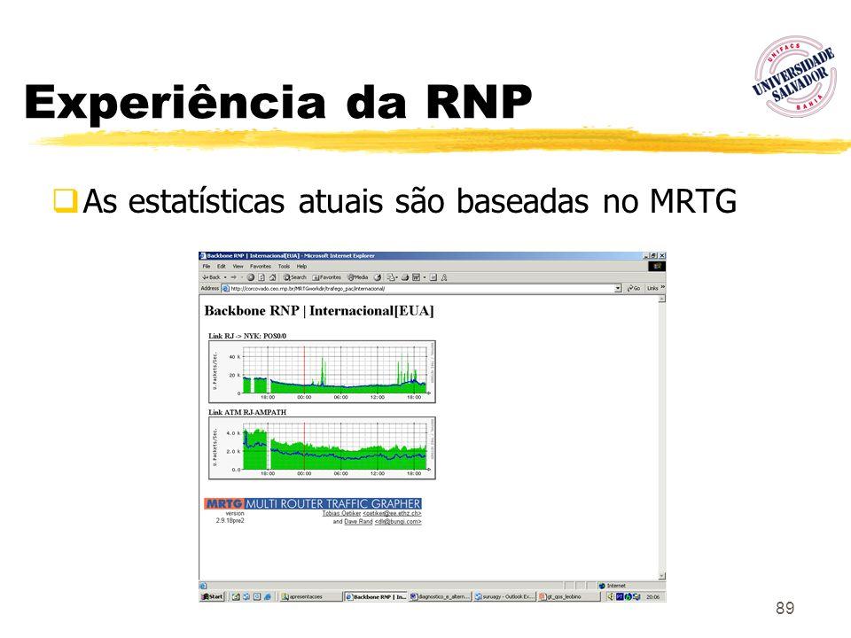 89 Experiência da RNP As estatísticas atuais são baseadas no MRTG