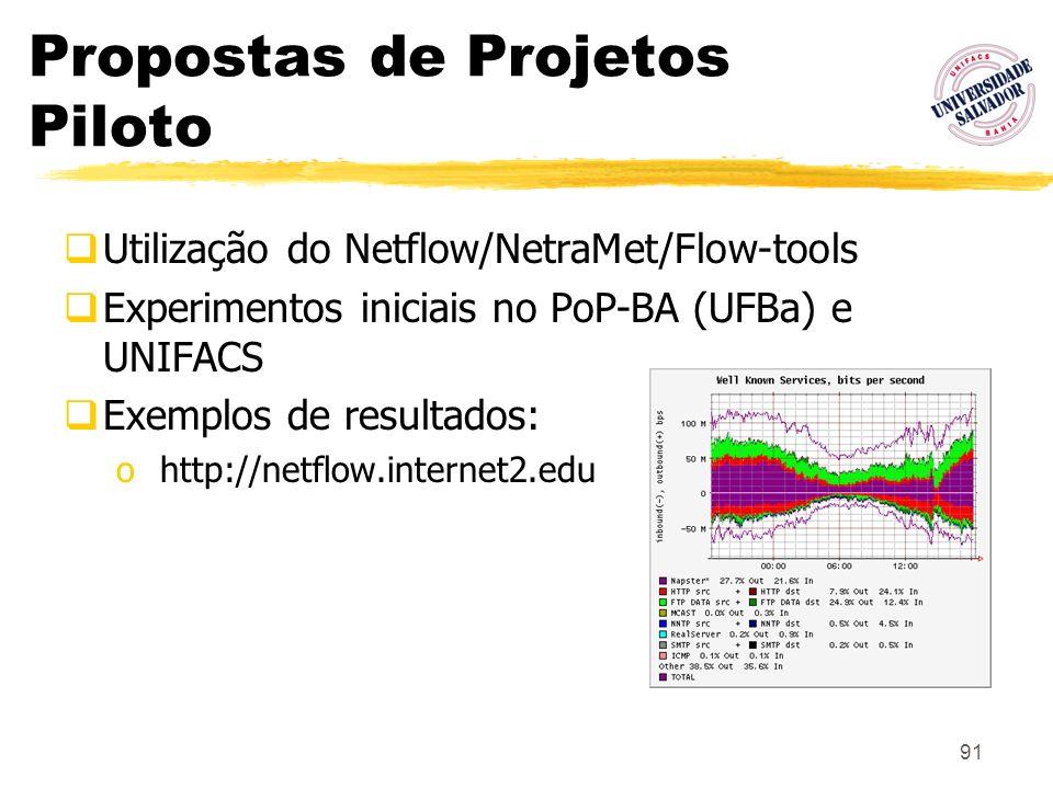 91 Propostas de Projetos Piloto Utilização do Netflow/NetraMet/Flow-tools Experimentos iniciais no PoP-BA (UFBa) e UNIFACS Exemplos de resultados: o h