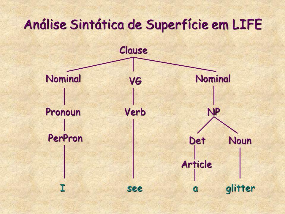 Análise Sintática de Superfície em LIFE Clause Nominal VG Nominal I see a glitter Verb DetNoun PronounNP PerPron Article