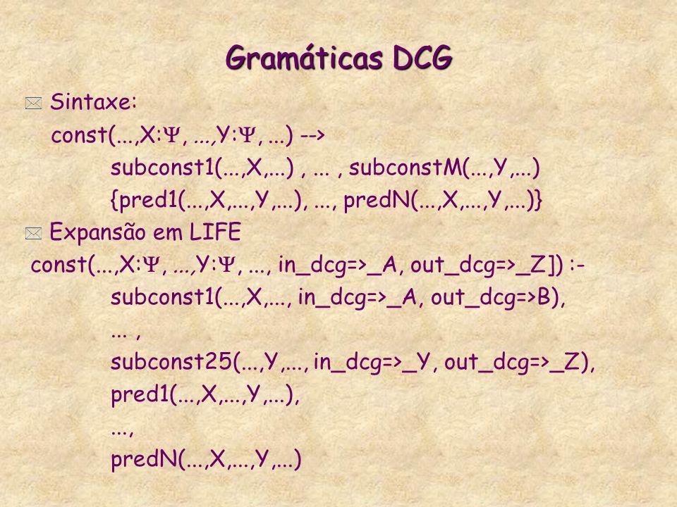 Gramáticas DCG * Sintaxe: const(...,X:,...,Y:,...) --> subconst1(...,X,...),..., subconstM(...,Y,...) {pred1(...,X,...,Y,...),..., predN(...,X,...,Y,...)} * Expansão em LIFE const(...,X:,...,Y:,..., in_dcg=>_A, out_dcg=>_Z]) :- subconst1(...,X,..., in_dcg=>_A, out_dcg=>B),..., subconst25(...,Y,..., in_dcg=>_Y, out_dcg=>_Z), pred1(...,X,...,Y,...),..., predN(...,X,...,Y,...)