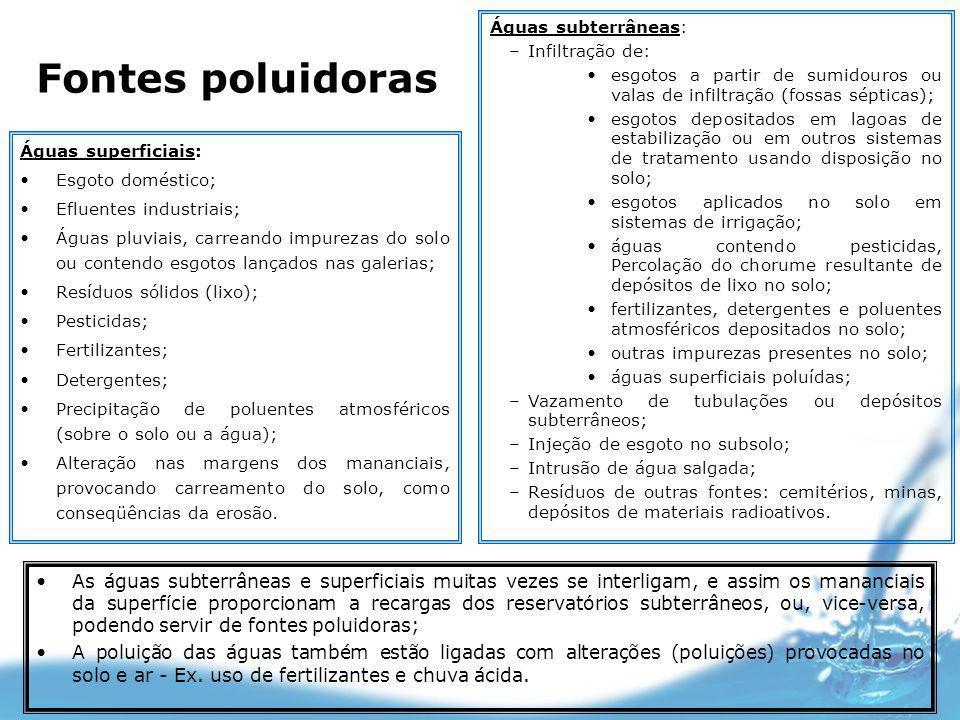 Fontes poluidoras Águas superficiais: Esgoto doméstico; Efluentes industriais; Águas pluviais, carreando impurezas do solo ou contendo esgotos lançado