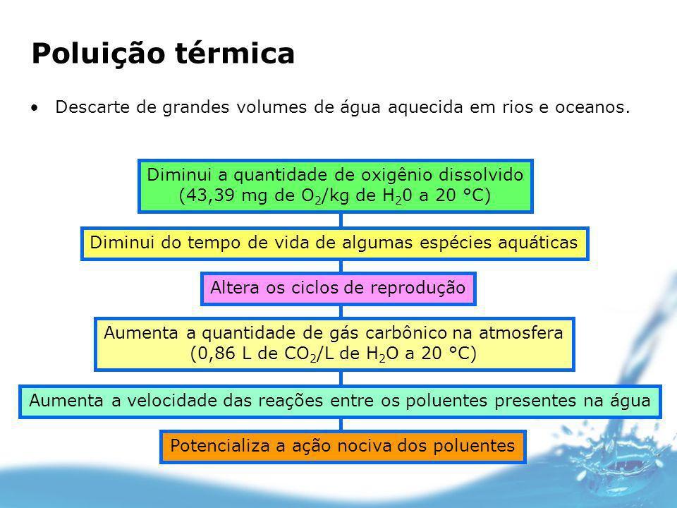Poluição térmica Descarte de grandes volumes de água aquecida em rios e oceanos. Diminui a quantidade de oxigênio dissolvido (43,39 mg de O 2 /kg de H
