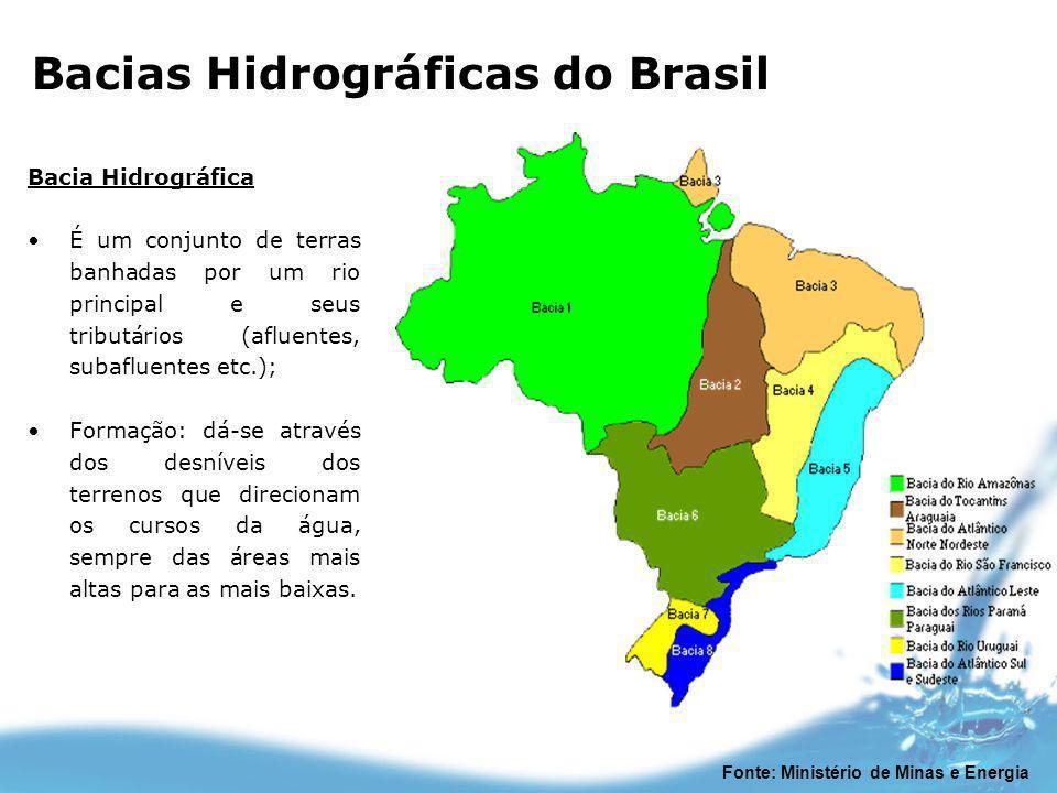 Bacias Hidrográficas do Brasil Bacia Hidrográfica É um conjunto de terras banhadas por um rio principal e seus tributários (afluentes, subafluentes et