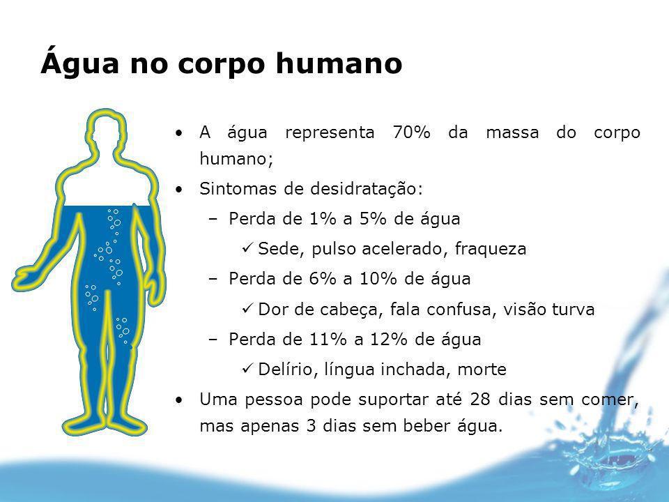 Água no corpo humano A água representa 70% da massa do corpo humano; Sintomas de desidratação: –Perda de 1% a 5% de água Sede, pulso acelerado, fraque
