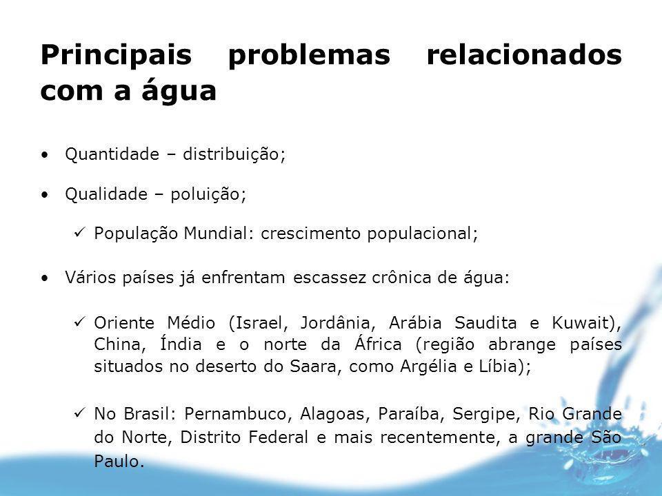 Principais problemas relacionados com a água Quantidade – distribuição; Qualidade – poluição; População Mundial: crescimento populacional; Vários país