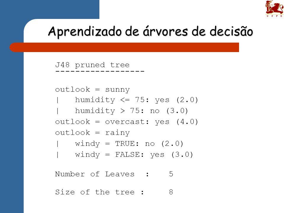 Aprendizado de árvores de decisão J48 pruned tree ------------------ outlook = sunny | humidity <= 75: yes (2.0) | humidity > 75: no (3.0) outlook = o