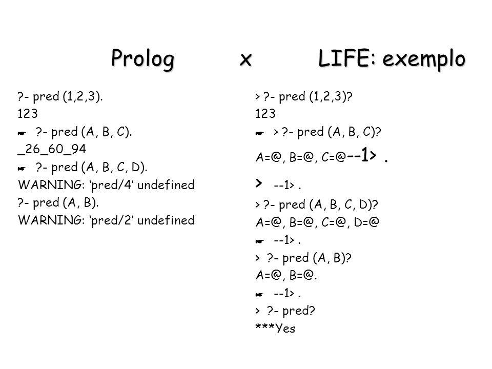 ?- pred (1,2,3). 123 * ?- pred (A, B, C). _26_60_94 * ?- pred (A, B, C, D). WARNING: pred/4 undefined ?- pred (A, B). WARNING: pred/2 undefined > ?- p