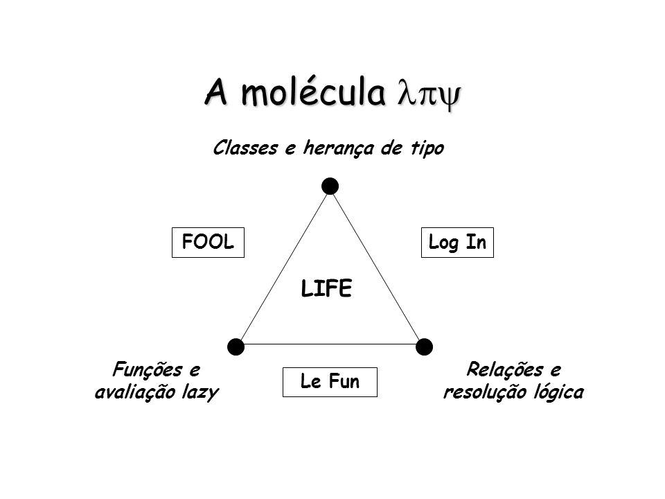 A molécula A molécula Classes e herança de tipo Funções e avaliação lazy Relações e resolução lógica LIFE FOOLLog In Le Fun