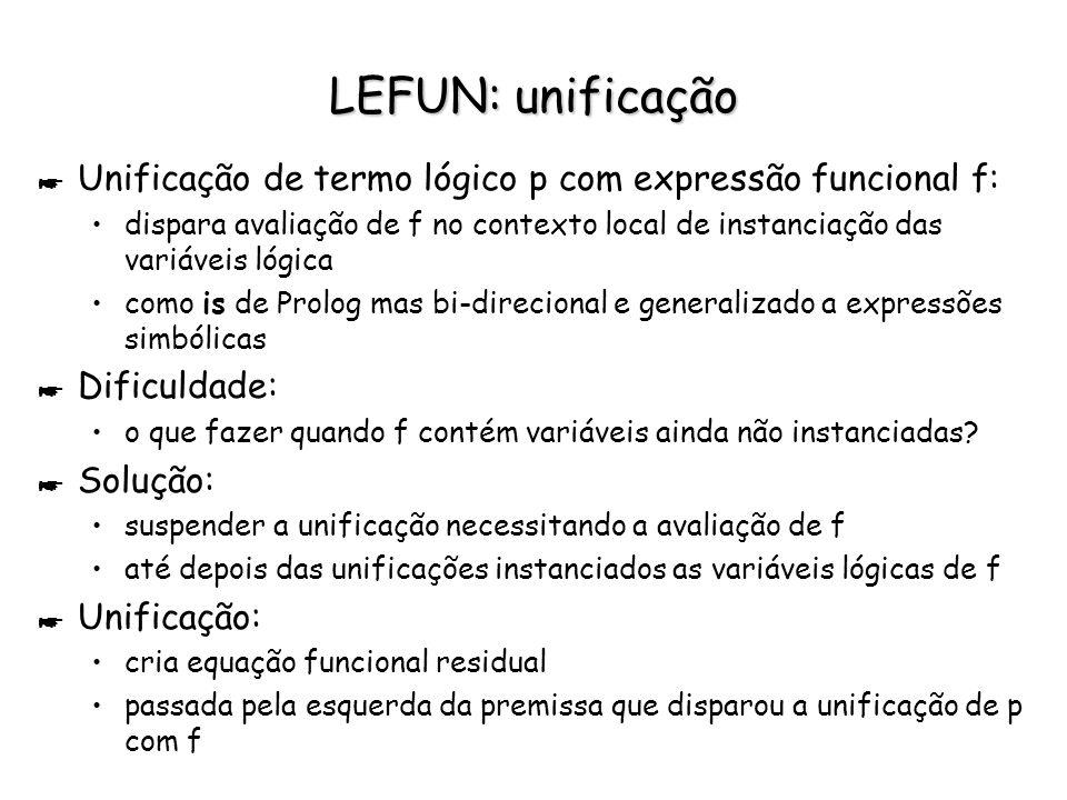 LEFUN: unificação * Unificação de termo lógico p com expressão funcional f: dispara avaliação de f no contexto local de instanciação das variáveis lóg