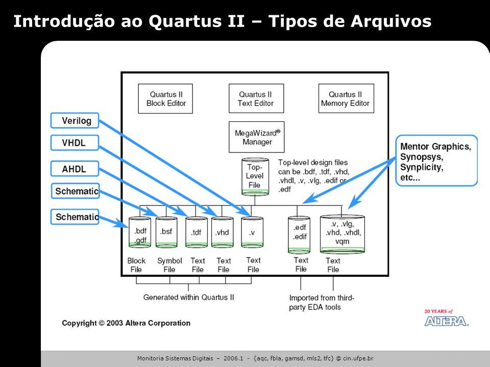 Monitoria Sistemas Digitais – 2006.1 - {aqc, fbla, gamsd, mls2, tfc} @ cin.ufpe.br Introdução ao Quartus II – Características Entradas baseadas em tex