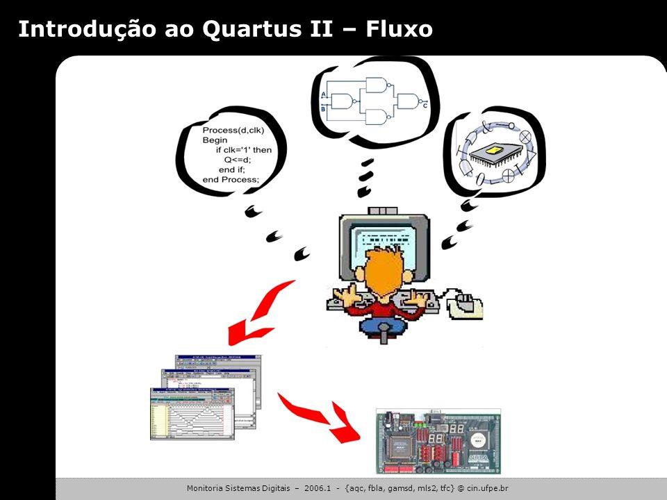 Monitoria Sistemas Digitais – 2006.1 - {aqc, fbla, gamsd, mls2, tfc} @ cin.ufpe.br Introdução ao Quartus II – Fluxo Fluxo de Desenvolvimento – Concepç