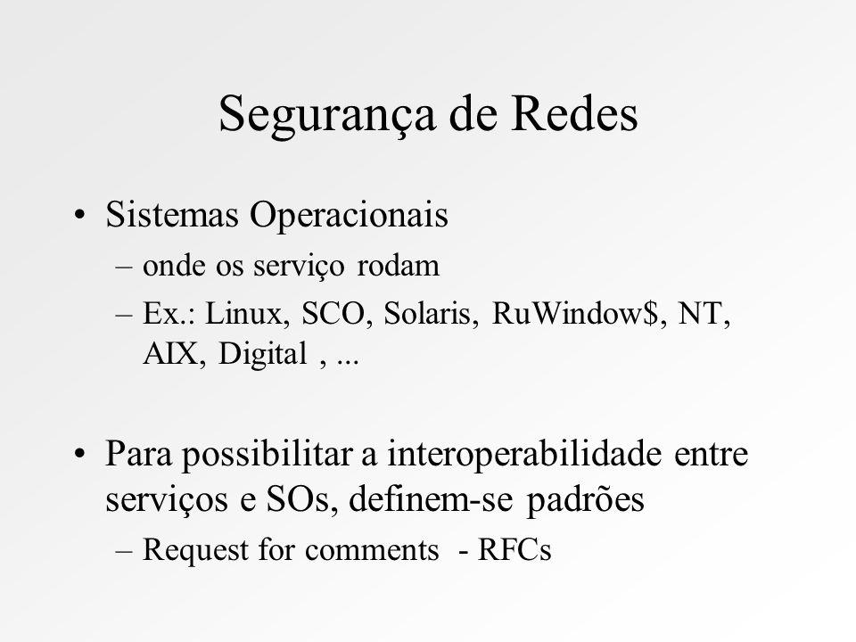 Segurança de Redes Topologia