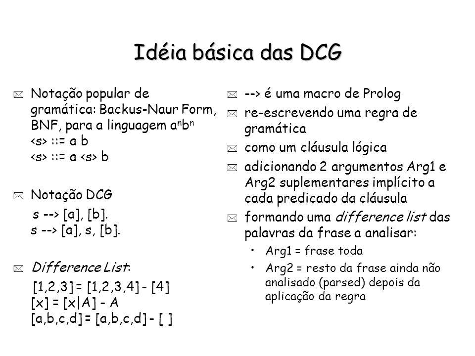 Idéia básica das DCG * Notação popular de gramática: Backus-Naur Form, BNF, para a linguagem a n b n ::= a b ::= a b * Notação DCG s --> [a], [b]. s -