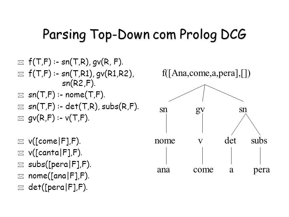 Parsing Top-Down com Prolog DCG f([Ana,come,a,pera],[]) sngvsn nome ana v comea detsubs pera * f(T,F) :- sn(T,R), gv(R, F). * f(T,F) :- sn(T,R1), gv(R