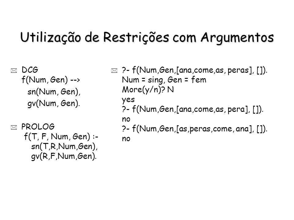 Utilização de Restrições com Argumentos * DCG f(Num, Gen) --> sn(Num, Gen), gv(Num, Gen). * PROLOG f(T, F, Num, Gen) :- sn(T,R,Num,Gen), gv(R,F,Num,Ge