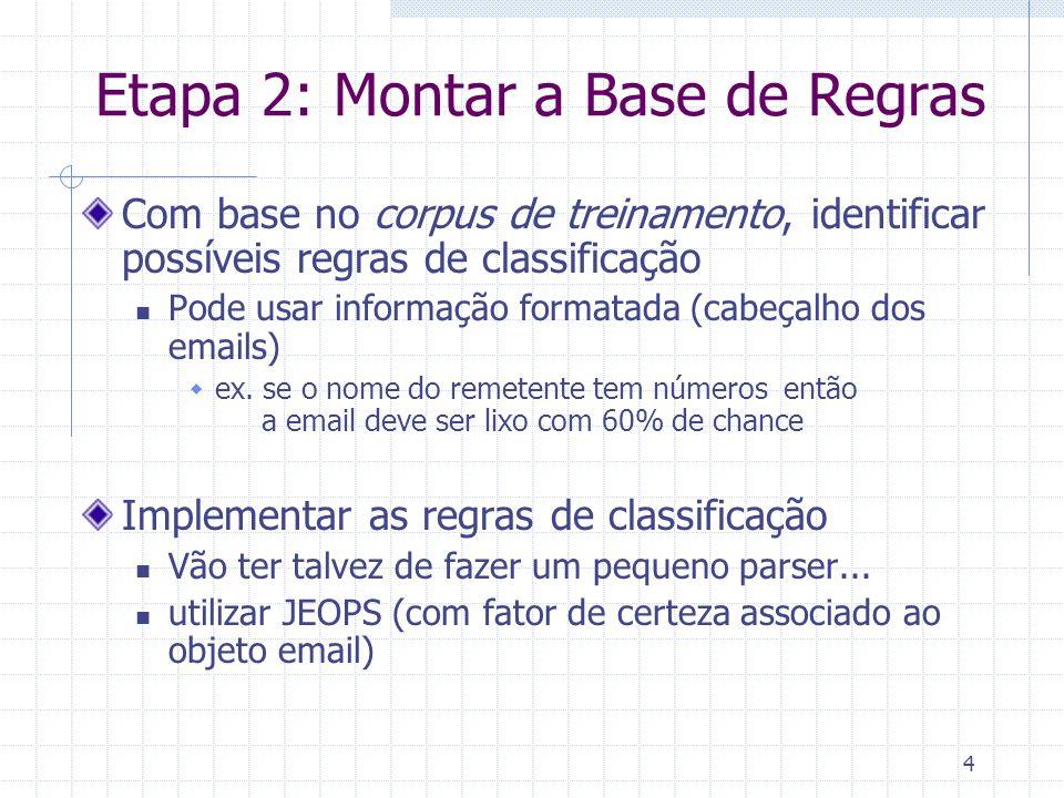 4 Etapa 2: Montar a Base de Regras Com base no corpus de treinamento, identificar possíveis regras de classificação Pode usar informação formatada (cabeçalho dos emails) ex.