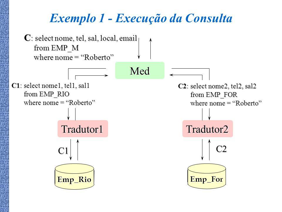 Exemplo 1 - Execução da ConsultaMed Tradutor1Tradutor2 Emp_Rio Emp_For C : select nome, tel, sal, local, email from EMP_M from EMP_M where nome = Robe