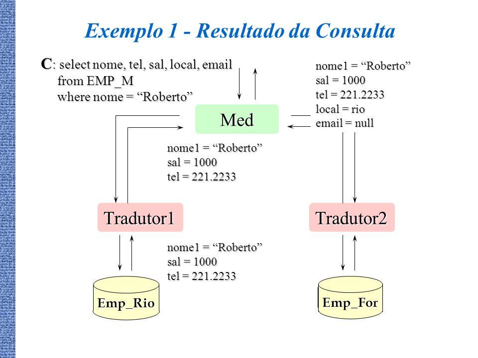 Exemplo 1 - Resultado da ConsultaMed Tradutor1Tradutor2 Emp_Rio Emp_For C : select nome, tel, sal, local, email from EMP_M from EMP_M where nome = Rob