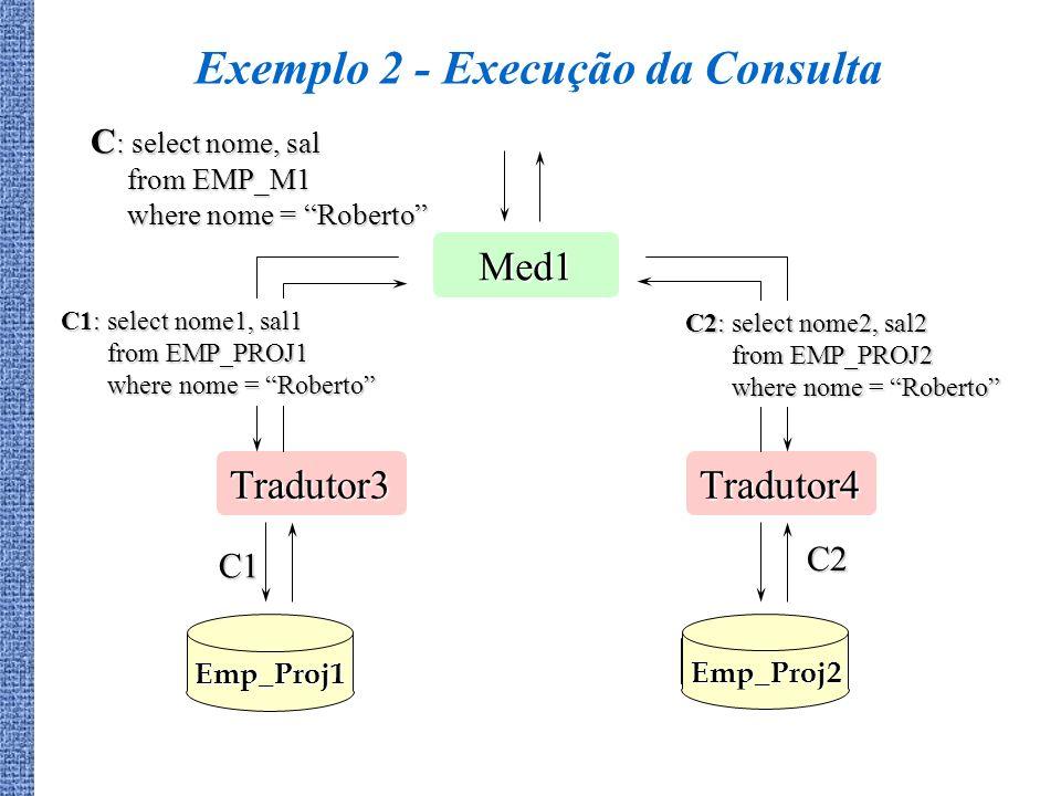 Exemplo 2 - Execução da ConsultaMed1 Tradutor3Tradutor4 Emp_Proj1 Emp_Proj2 C : select nome, sal from EMP_M1 from EMP_M1 where nome = Roberto where no