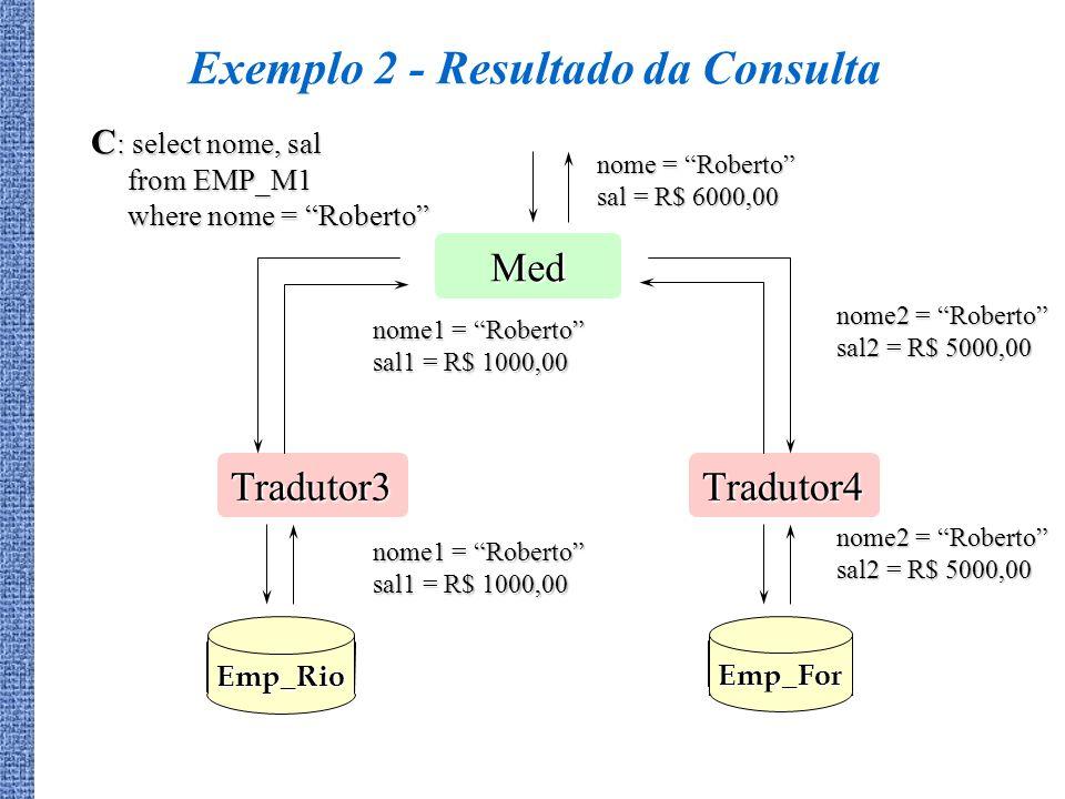 Exemplo 2 - Resultado da ConsultaMed Tradutor3Tradutor4 Emp_Rio Emp_For C : select nome, sal from EMP_M1 from EMP_M1 where nome = Roberto where nome =