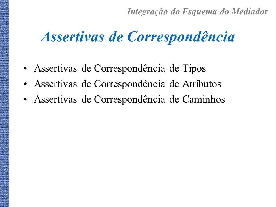 Assertivas de Correspondência Assertivas de Correspondência de Tipos Assertivas de Correspondência de Atributos Assertivas de Correspondência de Camin