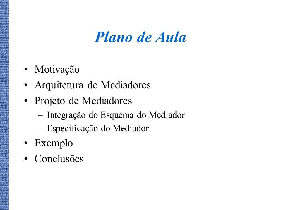 Plano de Aula Motivação Arquitetura de Mediadores Projeto de Mediadores –Integração do Esquema do Mediador –Especificação do Mediador Exemplo Conclusõ