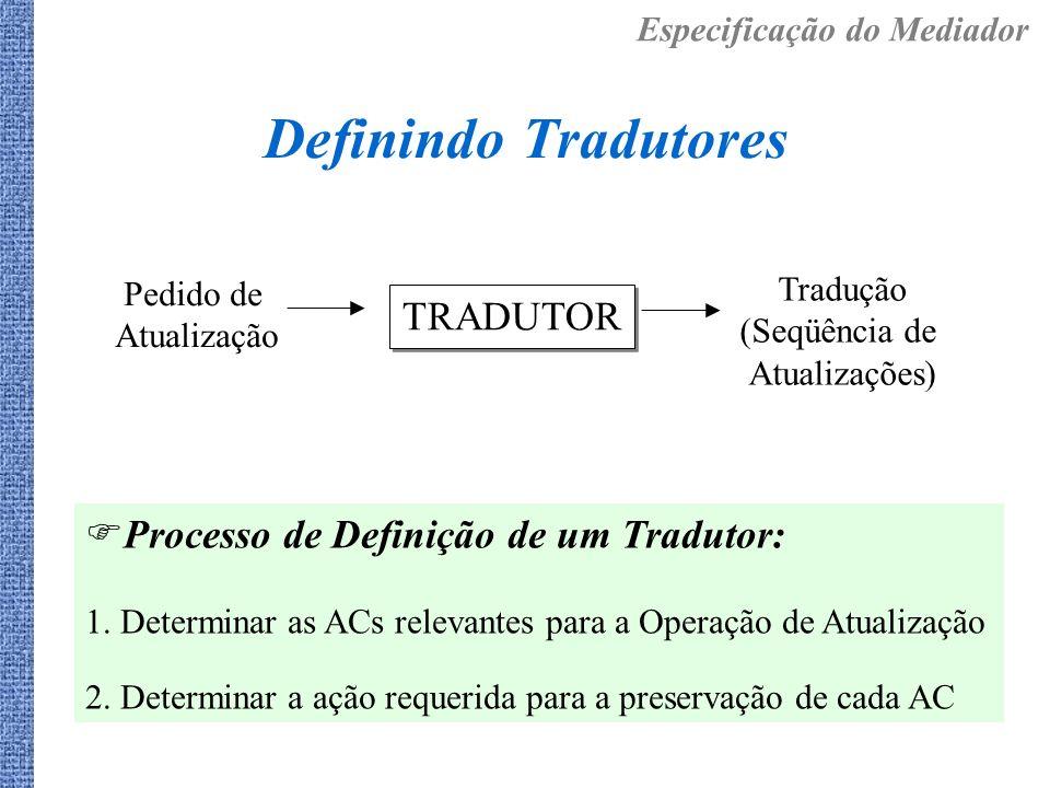 Definindo Tradutores TRADUTOR Tradução (Seqüência de Atualizações) Pedido de Atualização Processo de Definição de um Tradutor: 1. Determinar as ACs re