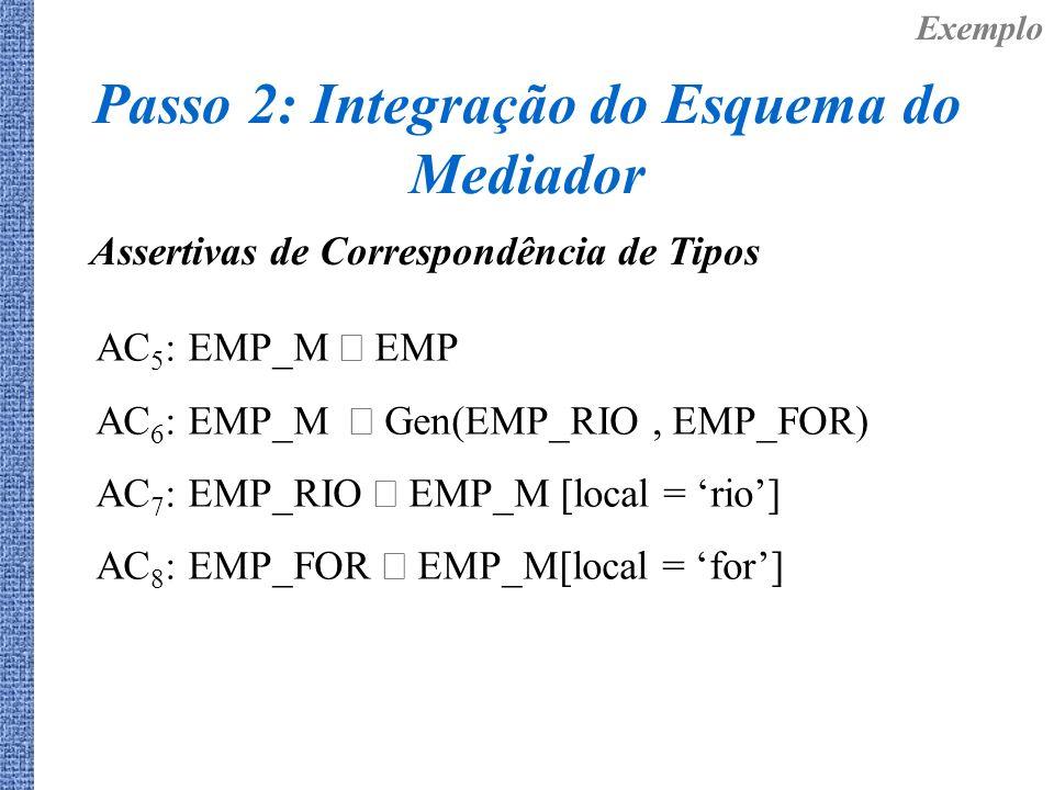 AC 5 : EMP_M EMP AC 6 : EMP_M Gen(EMP_RIO, EMP_FOR) AC 7 : EMP_RIO EMP_M [local = rio] AC 8 : EMP_FOR EMP_M[local = for] Assertivas de Correspondência