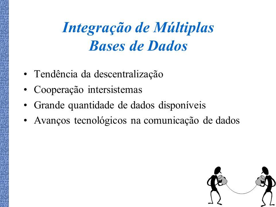 Integração de Múltiplas Bases de Dados Tendência da descentralização Cooperação intersistemas Grande quantidade de dados disponíveis Avanços tecnológi