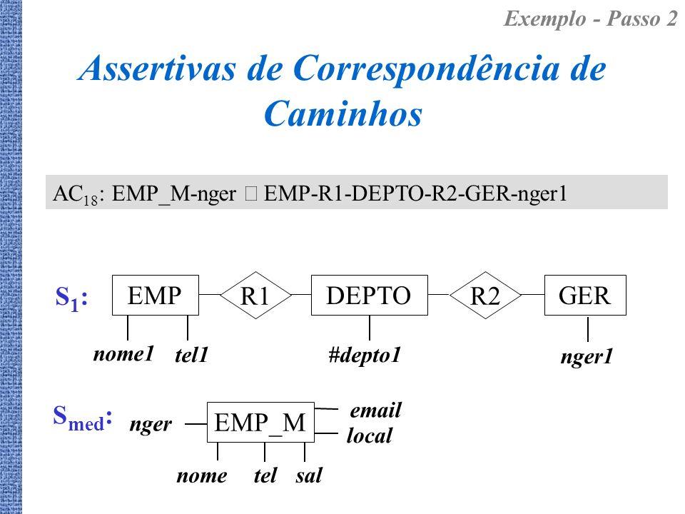 AC 18 : EMP_M-nger EMP-R1-DEPTO-R2-GER-nger1 Exemplo - Passo 2 Assertivas de Correspondência de Caminhos S1:S1: nome1 nger1 tel1#depto1 EMPDEPTOGER R1