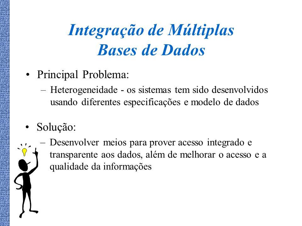 Integração de Múltiplas Bases de Dados Principal Problema: –Heterogeneidade - os sistemas tem sido desenvolvidos usando diferentes especificações e mo