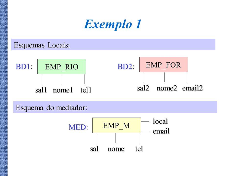 Exemplo 1 EMP_RIO sal1nome1tel1 BD1: EMP_FOR sal2nome2email2 BD2: EMP_M salnometel local MED: Esquemas Locais: Esquema do mediador: email
