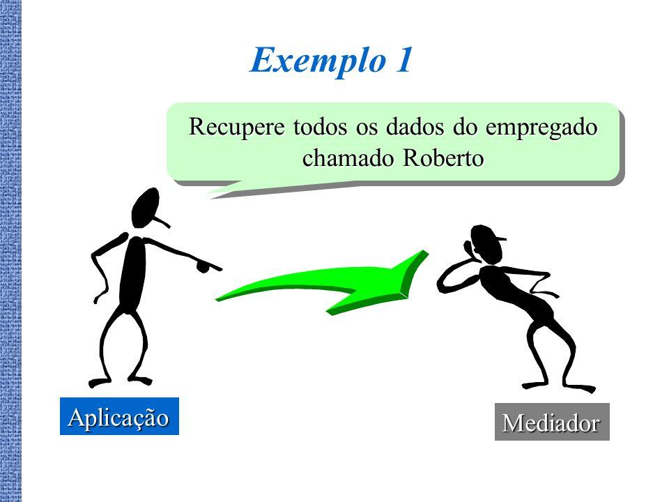 Exemplo 1 - Execução da ConsultaMed Tradutor1Tradutor2 Emp_Rio Emp_For C : select nome, tel, sal, local, email from EMP_M from EMP_M where nome = Roberto where nome = Roberto C1: select nome1, tel1, sal1 from EMP_RIO from EMP_RIO where nome = Roberto where nome = RobertoC1 C2: select nome2, tel2, sal2 from EMP_FOR from EMP_FOR where nome = Roberto where nome = Roberto C2
