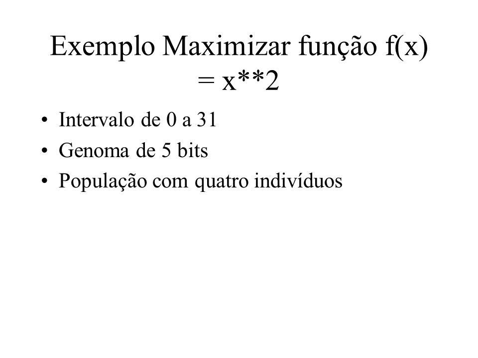 Exemplo Maximizar função f(x) = x**2 Intervalo de 0 a 31 Genoma de 5 bits População com quatro indivíduos
