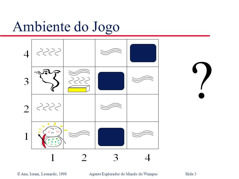 © Ana, Ioram, Leonardo, 1998Agente Explorador do Mundo do WumpusSlide 2 Roteiro u Apresentação do ambiente do jogo u Modelagem do jogo usando agentes